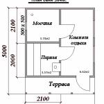 план бани 4х5м