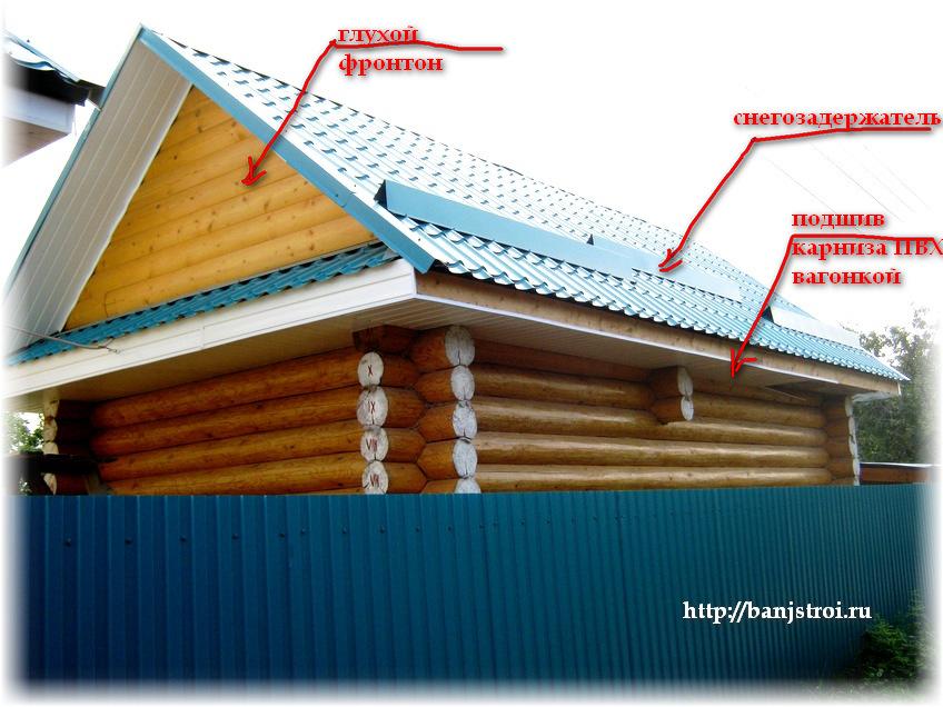 Как сделать карниз крыши своими руками фото 53