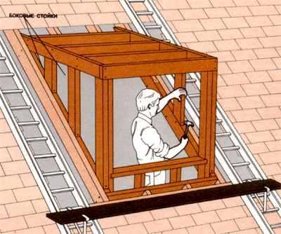 Теплоизоляцию на укладывать потолок как
