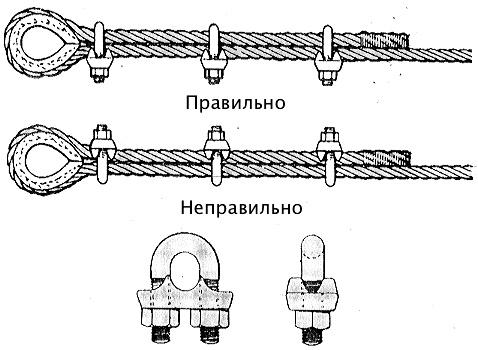 Воздушная прокладка кабеля на