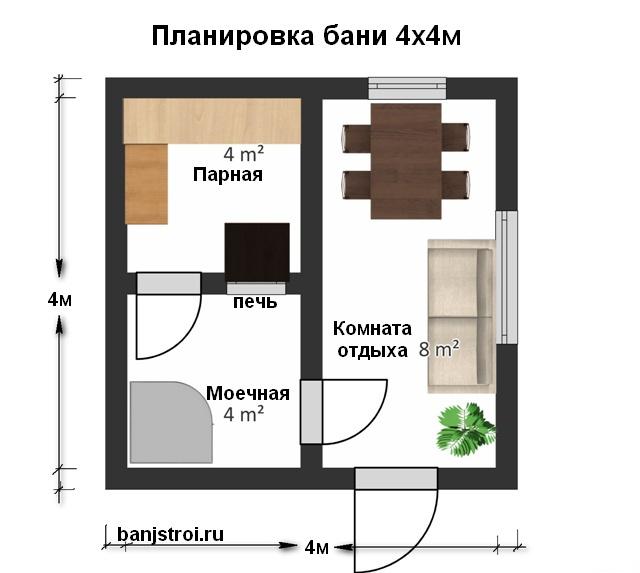 Баня 4х4м .Два варианта планировки
