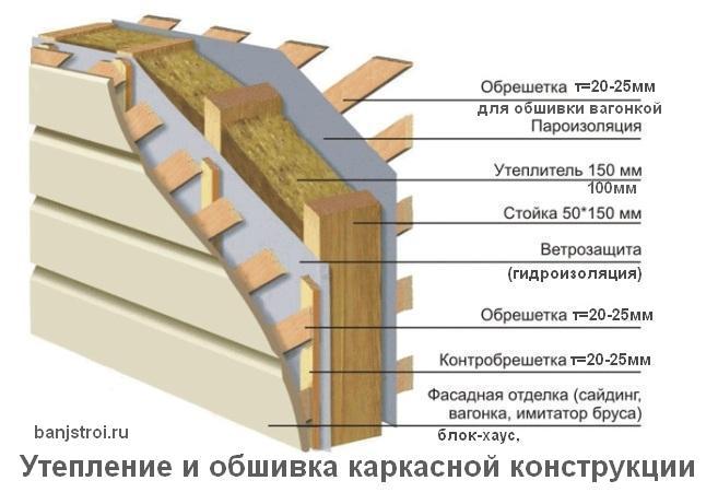 Станок для производства керамзитобетонных блоков своими руками фото 4